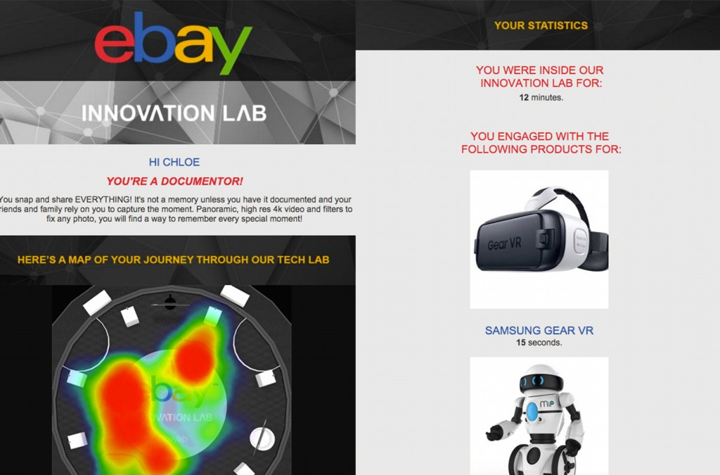 eBay EDM showing heat map based on tracking and product dwell times.